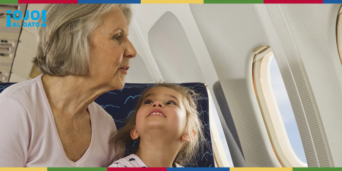 Consejos Para Viajar En Avión Sin Molestias: Consejos Para Viajar En Avión Si Tienes Pérdida Auditiva