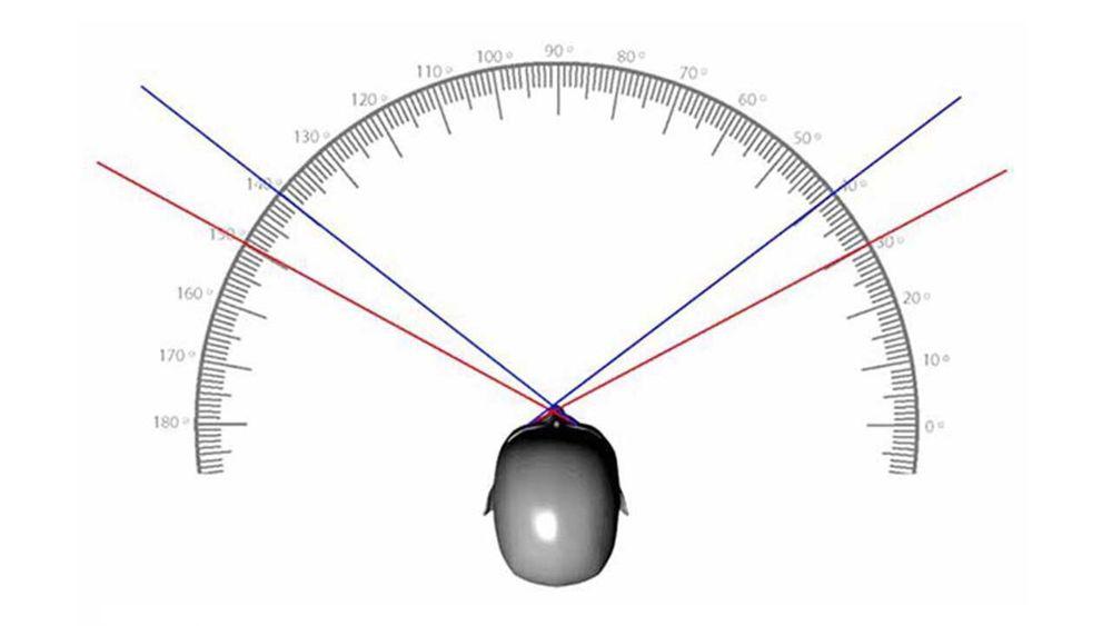 ¿Cómo entrenar la visión periférica?